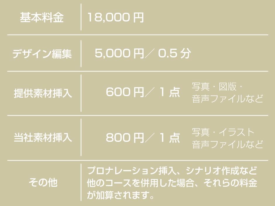 コース3:基本料金18,000円、デザイン編集5,000円/0.5分、他のコースを併用した場合はその料金を加算
