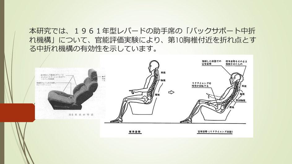 本研究では、1961年型レパードの助手席の「バックサポート中折れ機構」について、官能評価実験により、第10胸椎付近を折れ点とする中折れ機構の有効性を示しています。