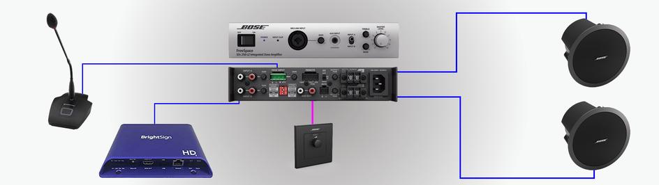 instalaciones de audio, audio para tiendas, música para tiendas