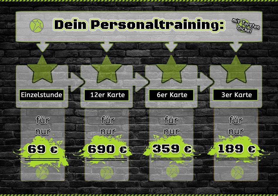 Diagramm Version1 der Angebote für Kampfsport der Kampfsportschule Kampf und Kunst in Friesoythe