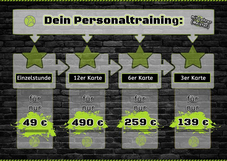 Diagramm Version2 zu Angebote für Kampfsport der Kampfsportschule Kampf und Kunst in Friesoythe