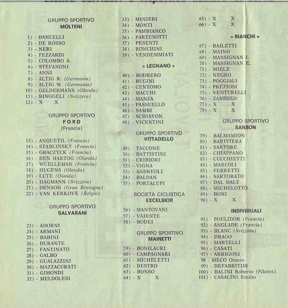 N.b.: 14 Stablinski 17 Wuillemin 22 Van de Kerckhove 39 Vendemiati 87 Da Dalt