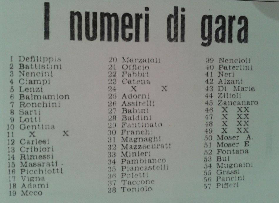 N.b.: 15 Luigi Maserati (Gazzola) 31 Franco Magnani (Salvarani)