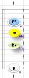 Ⅲ:Fm7 ②③④+⑥弦