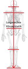 Bildreferenz: http://pixabay.com/de/zurück-diagramm-ohne-menschliche-41548