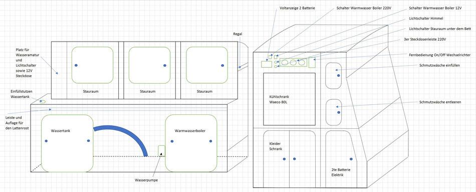 VW Bus Ausbau Skizze auf Lifetravellerz.com