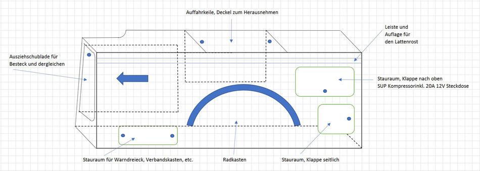 Skizze VW Bus Ausbau Beifahrerseite auf Lifetravellerz.com