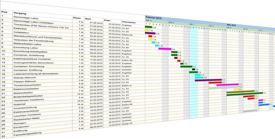 Bauzeitenplan