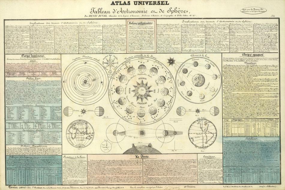 historisches Astrologie-Poster