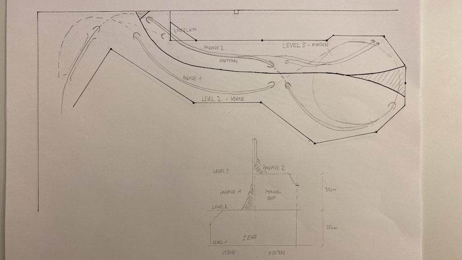 Märklin Gleisplan Modelleisenbahnanlage