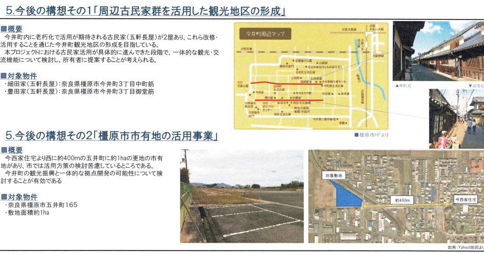 重要伝統的建造物群保存地区 今井町 古民家群 活用 観光地区 形成
