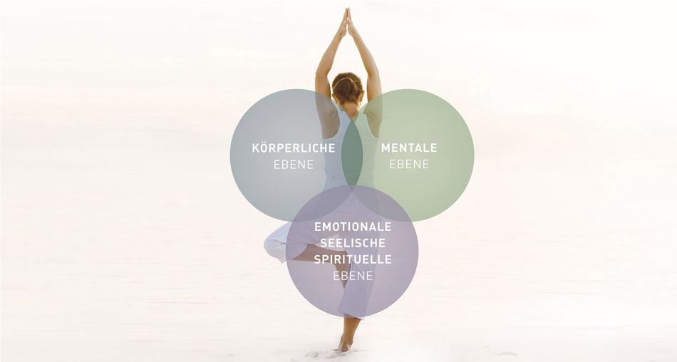 Portrait diplomierte Tuina Praktikerin Sabine Hochedlinger, Gesundheitsstudio nach TCM: Alte Bundesstraße 1, 5500 Bischofhofen.