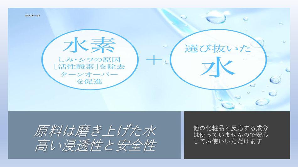 水素 シミ シワの原因 活性酸素を除去 ターンオーバーを促進 選び抜いた水 原料は磨き上げた水 高い浸透性と安全性 他の化粧品と反応する成分は使っていませんので安心してお使いいただけます。