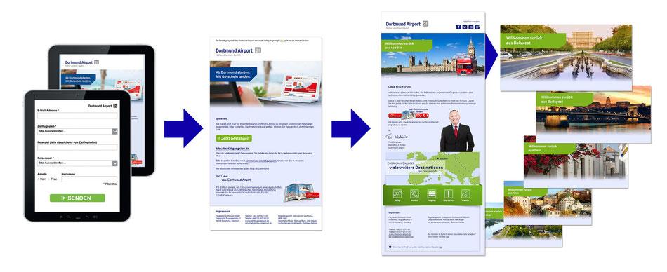 Promotion Adressgenerierung E-Mail Strecke