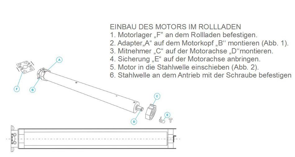 Rollladen Motoren