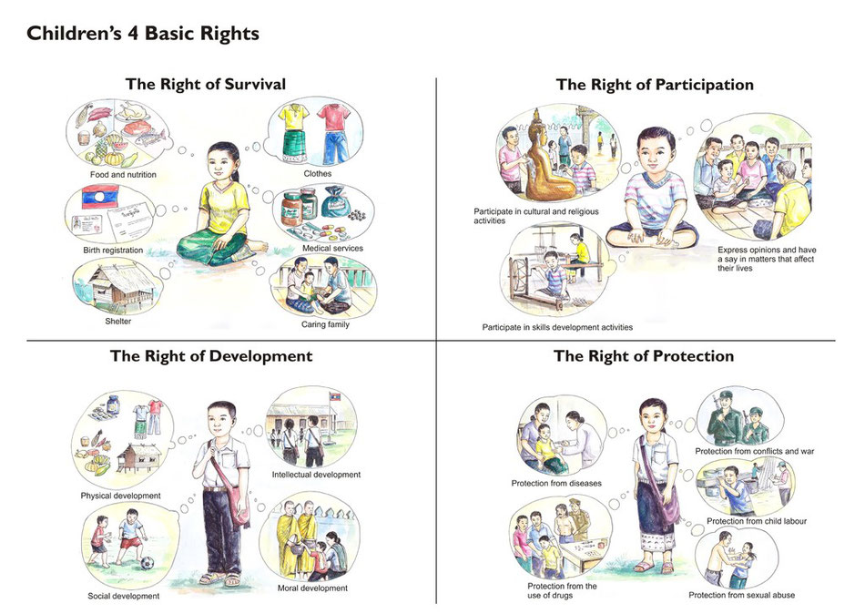 Chart 9: A poster developed to raise awareness on children's 4 basic rights