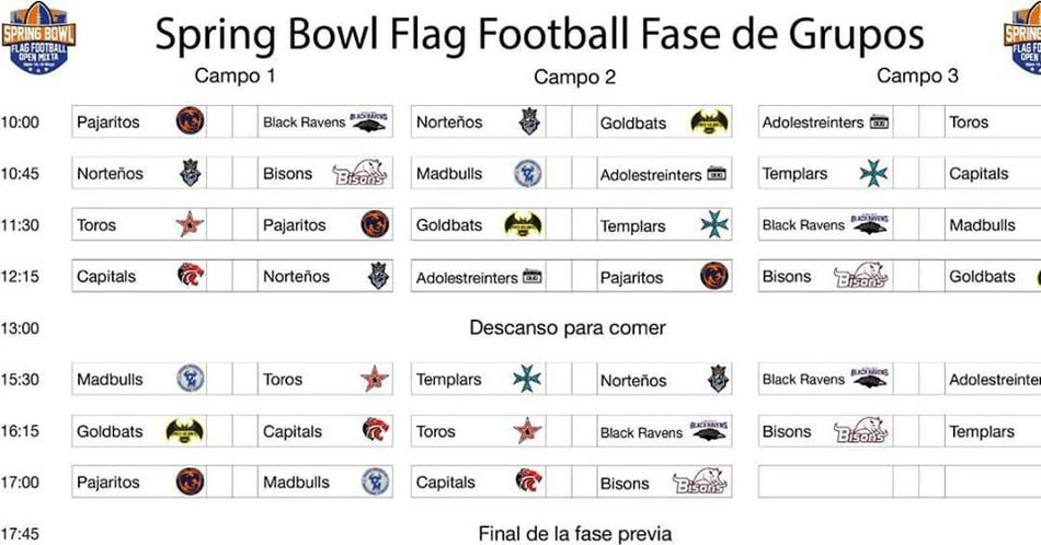 Cuadro de la Spring Flag Bowl 2019