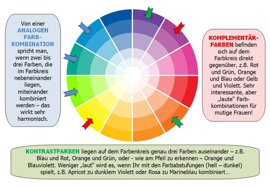farben kombinieren kinderzimmer farben farben sch n kombinieren farben kombinieren f r eine. Black Bedroom Furniture Sets. Home Design Ideas