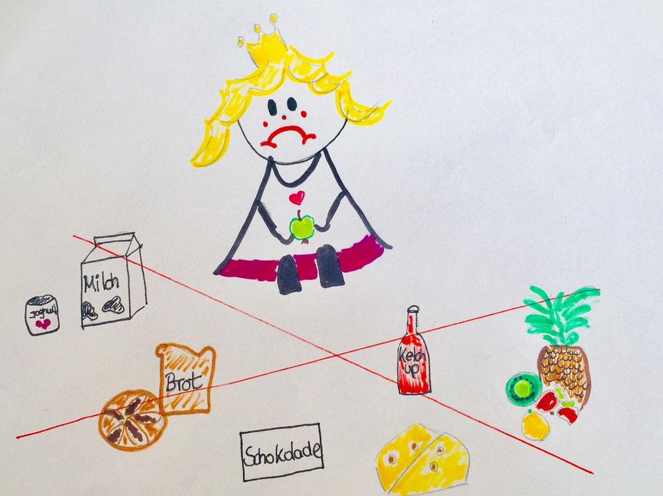 Histamin-, Laktose-, Sorbit-Intoleranz
