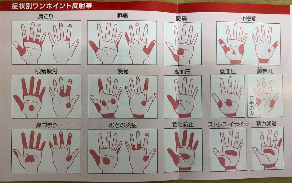 症状別 手の反射帯