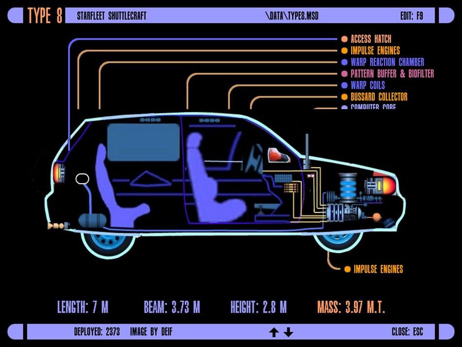 VW Golf 3als LCARS Schema | Grafik: J. Nitzsche