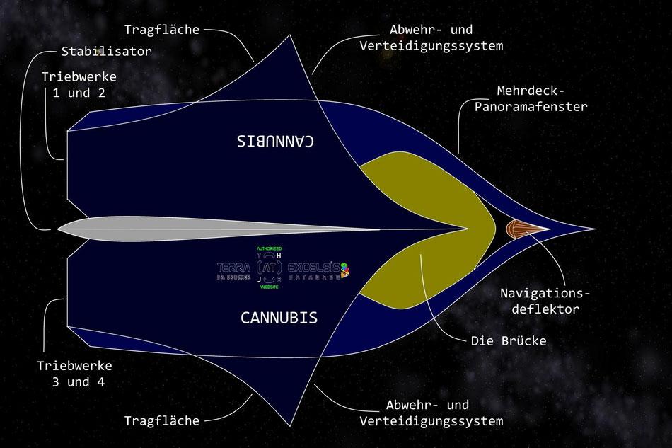 Der neue Raumgleiter Cannubis | Die Draufsicht | Grafik: J. Nitzsche (150411)