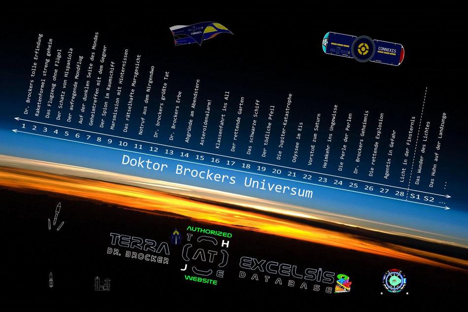 Doktor Brockers (Weltraumabenteuer) Universum - Alle Episoden auf einen Blick   Grafik:T@E