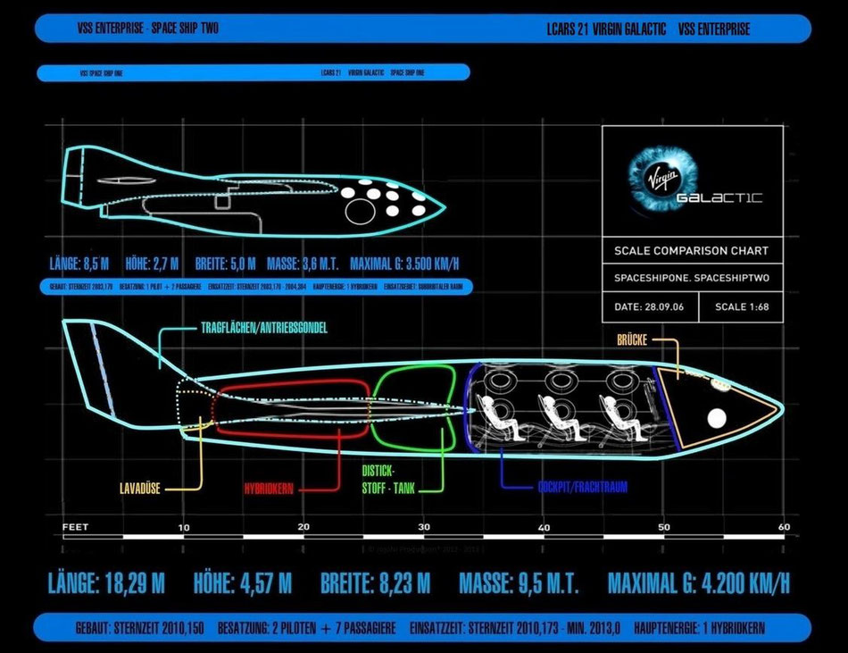 Space Ship One and Space Phip Two | VSS Voyager and VSS Enterprice | Grafik: J. Nitzsche