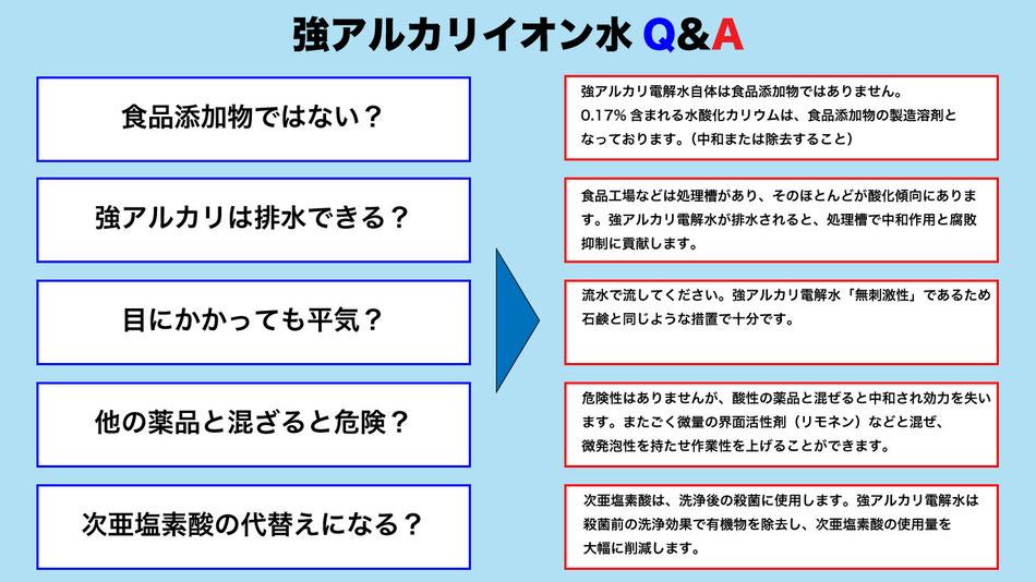 強アルカリイオン水Q&Aの画像。