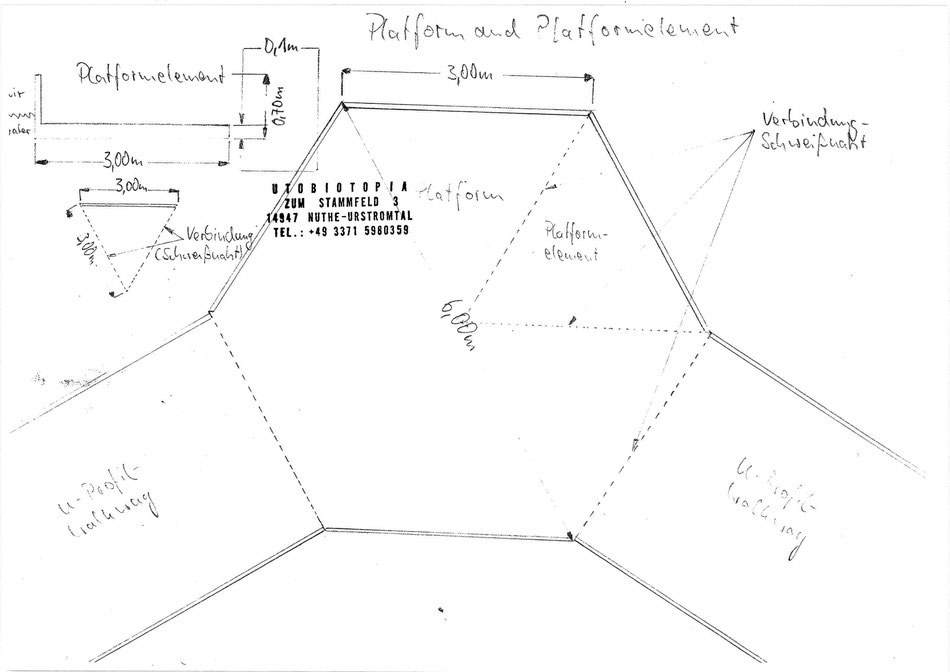 Skizze Utobiotopia Plattform Elemente