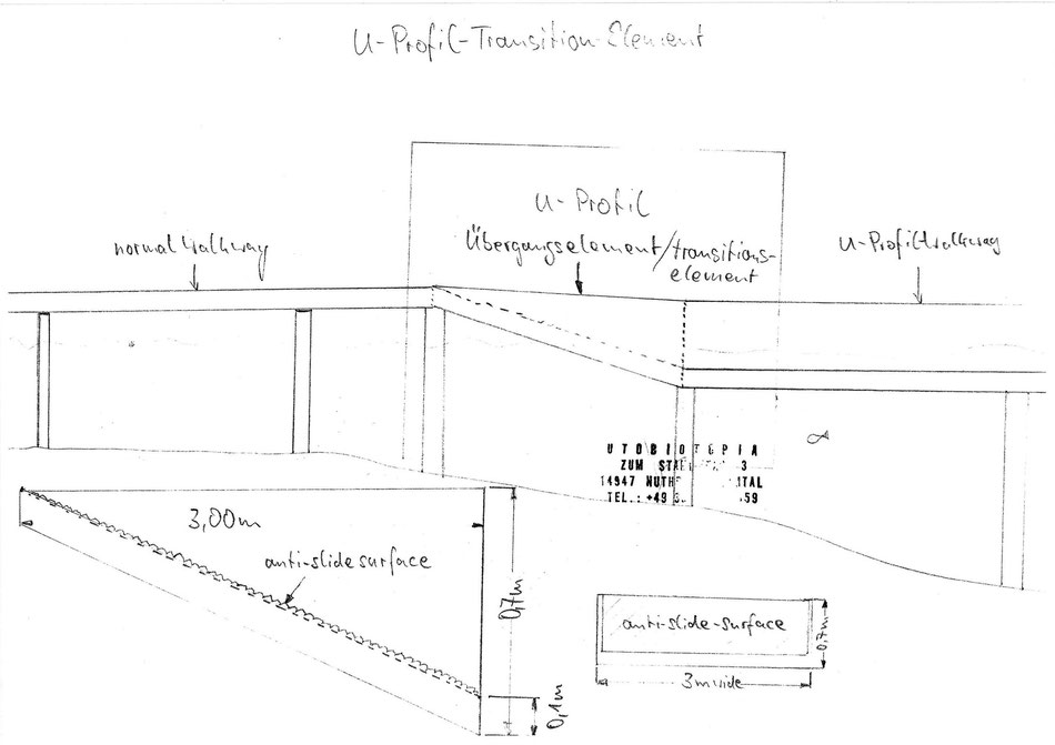 Skizze Utobiotopia Verbindungselement Walkway- zu U-Profil-Walkway-Element