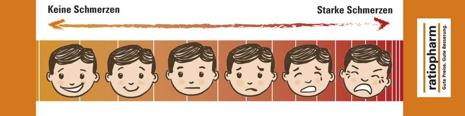 Illustration Schmerzmesser für Kinder (Kunde: ratiopharm GmbH)
