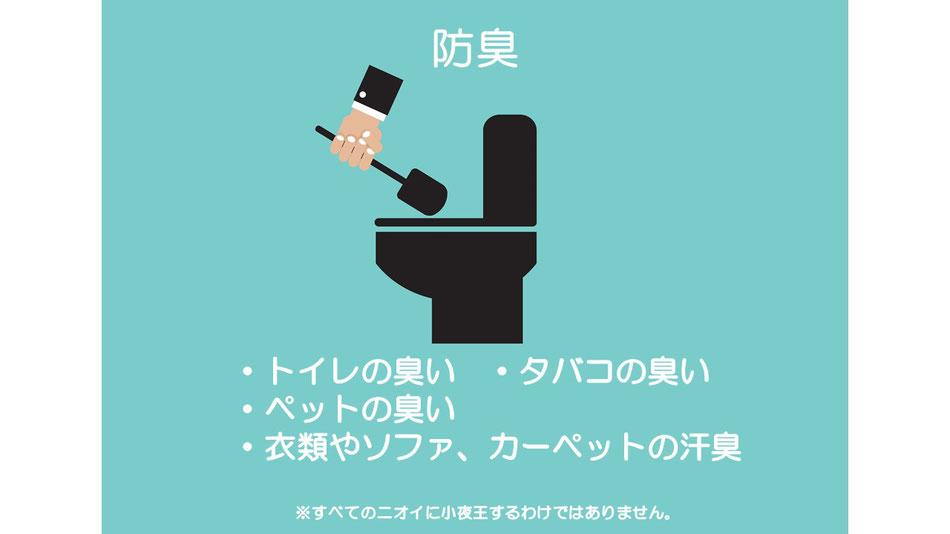 光触媒コーティング イオニアミストPRO 消臭 抗アレル物質 PM2.5 大阪の認定施工店 石井装飾