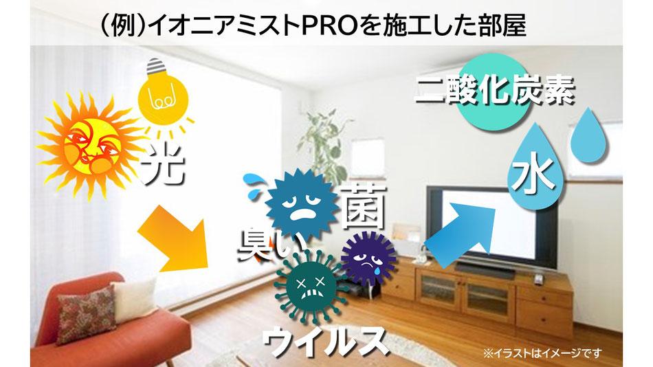 光触媒コーティング イオニアミストPRO ウイルス対策 大阪の認定施工店 石井装飾