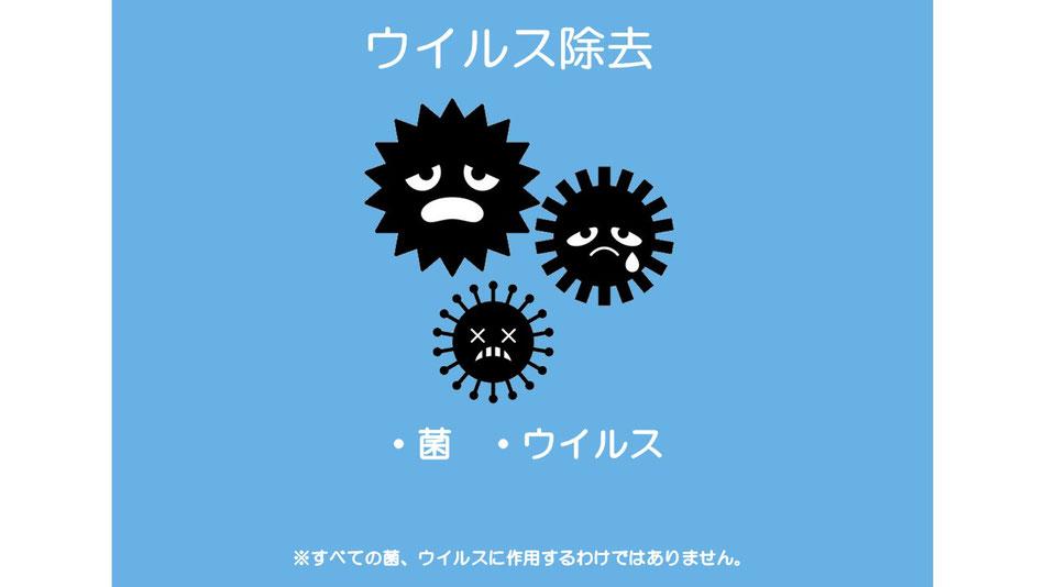 光触媒コーティング イオニアミストPRO ウイルス対策 抗菌抗ウイルス インフルエンザ ノロウイルス 新型コロナウイルス 大阪の認定施工店 石井装飾