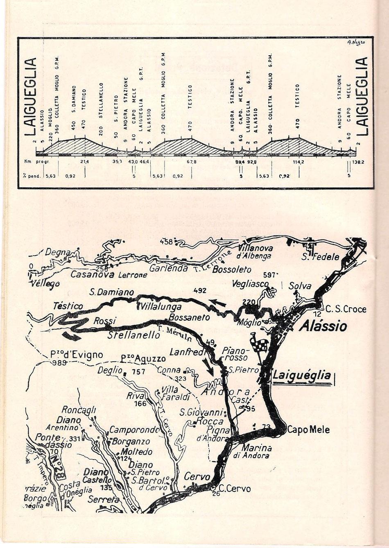 """Foto courtesy: archivio TLS, la prima planimetria ed altimetria fatta dai """"cartografi"""" sig. Negro e Losno della locale Azienda di Soggiorno"""