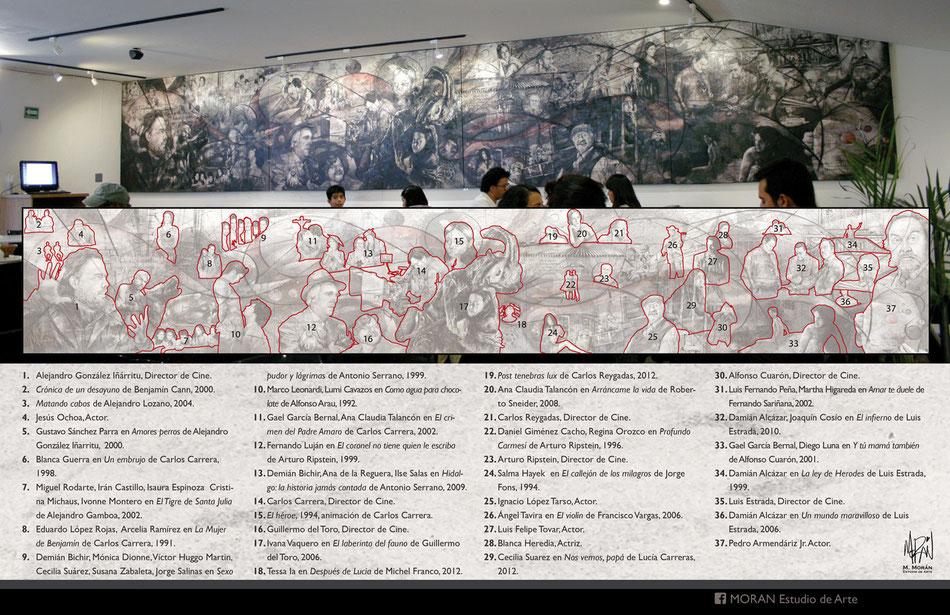Mural en la Cinetéca Nacional, 20 años de Cine en  México