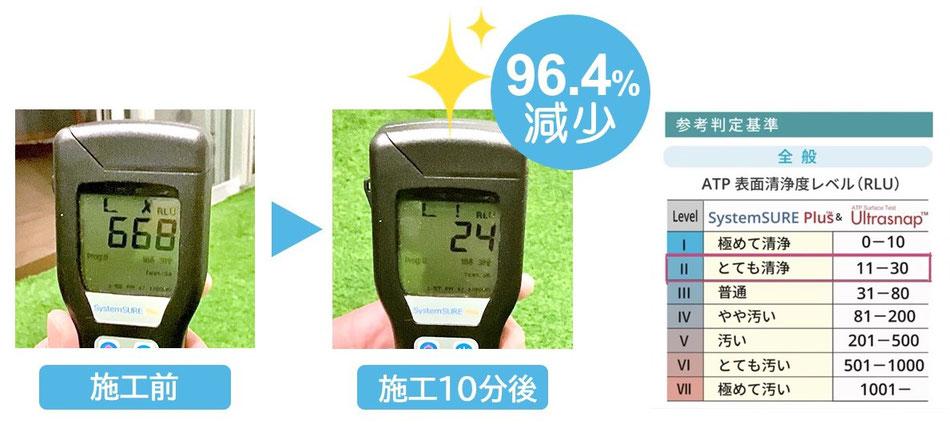 大阪の原状回復工事 リフォーム 光触媒 イオニアミストPRO