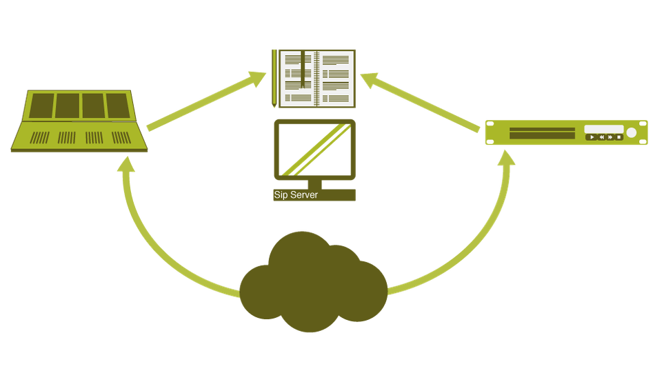 INtroduction - RAVENNA IP-based Media Network