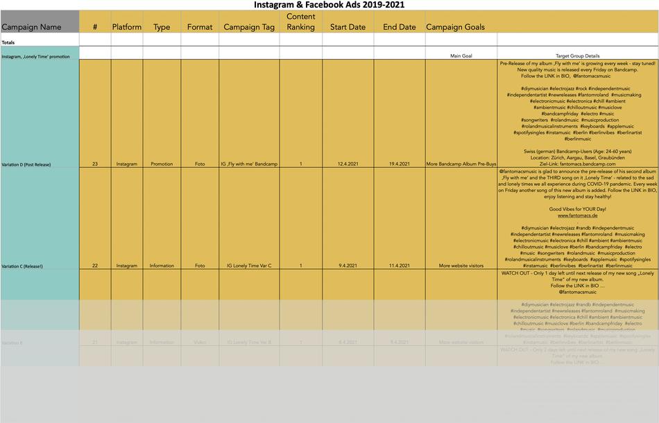 Excel Spreadsheet IG & FB Ads 2019-2021