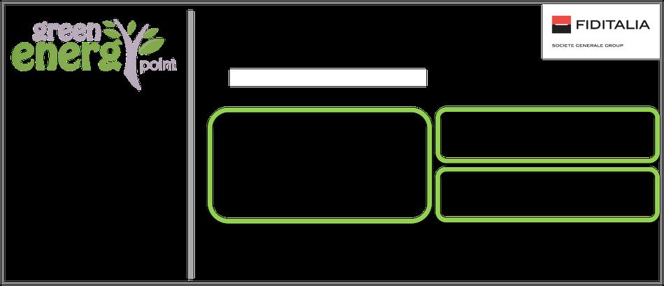 Kit ZCS 3000SP Batteria litio da 5KW prezzo chiavi in mano finanziamento a tasso zero