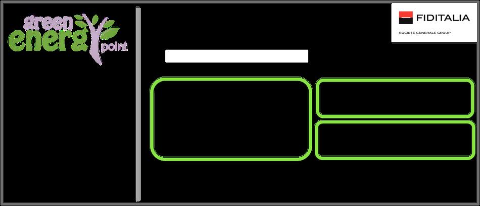 Kit Fiamm Batteria Gel da 12,5KW prezzo chiavi in mano finanziamento a tasso zero