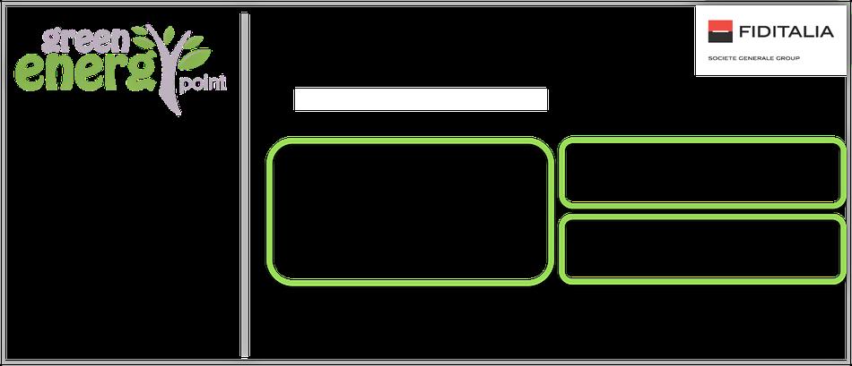 Kit ZCS 3000SP Batteria litio da 10KW prezzo chiavi in mano finanziamento a tasso zero