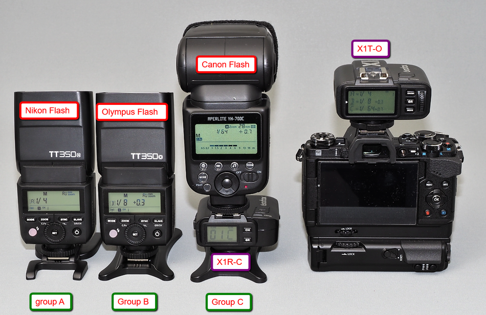 Godox versatilty, transmitter controlling 3 different flash types!
