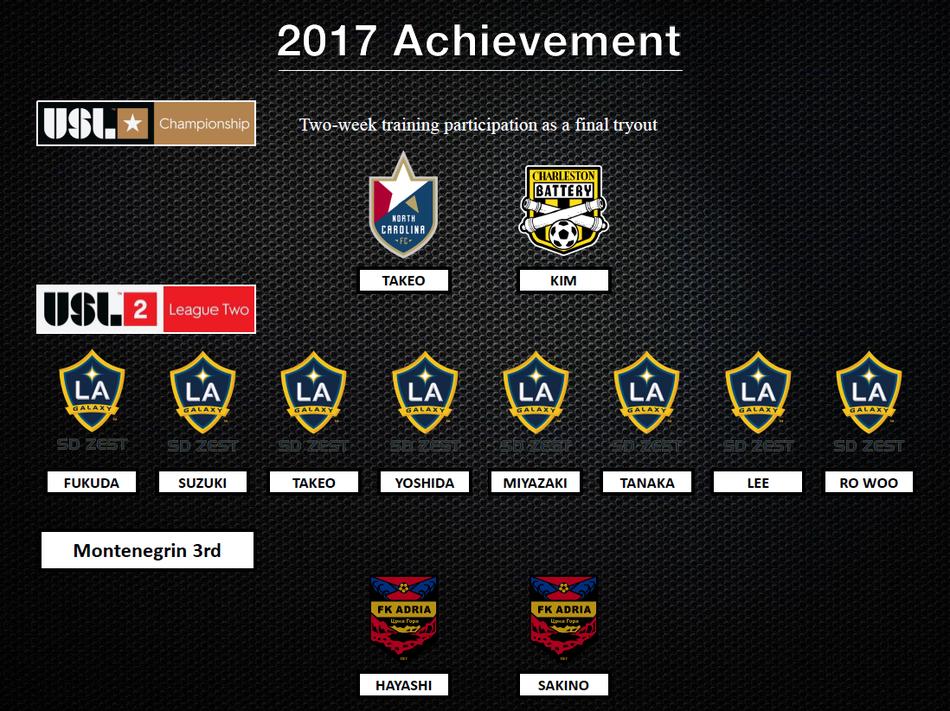 米国プロサッカー合同セレクション