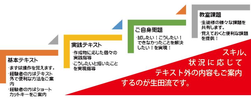 メディアックパソコンスクール生田教室の特徴テキストの流れ