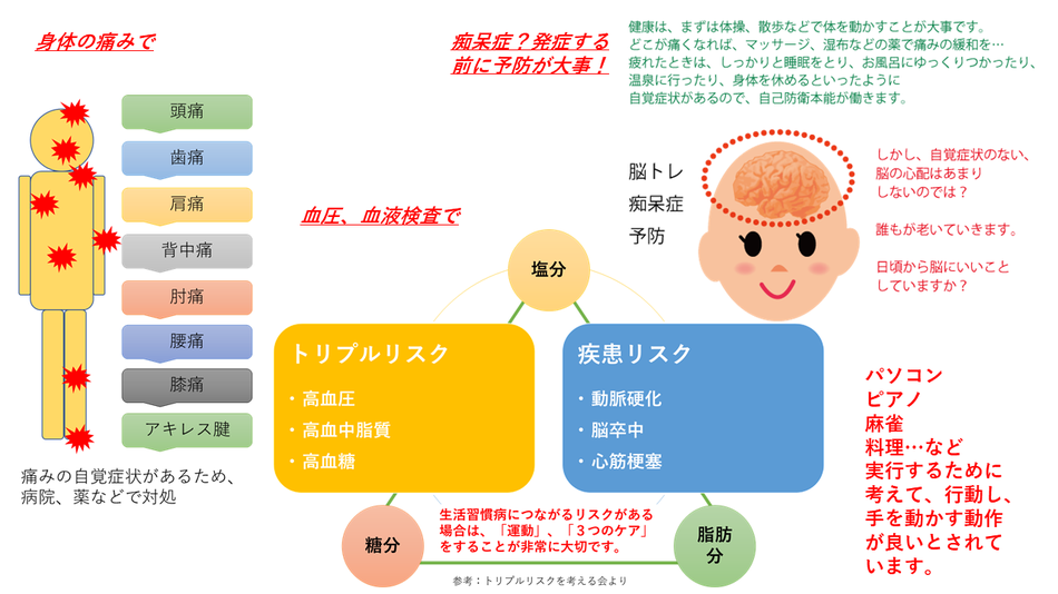 メディアックパソコンスクール生田教室の楽々系コースは脳に刺激を与えます