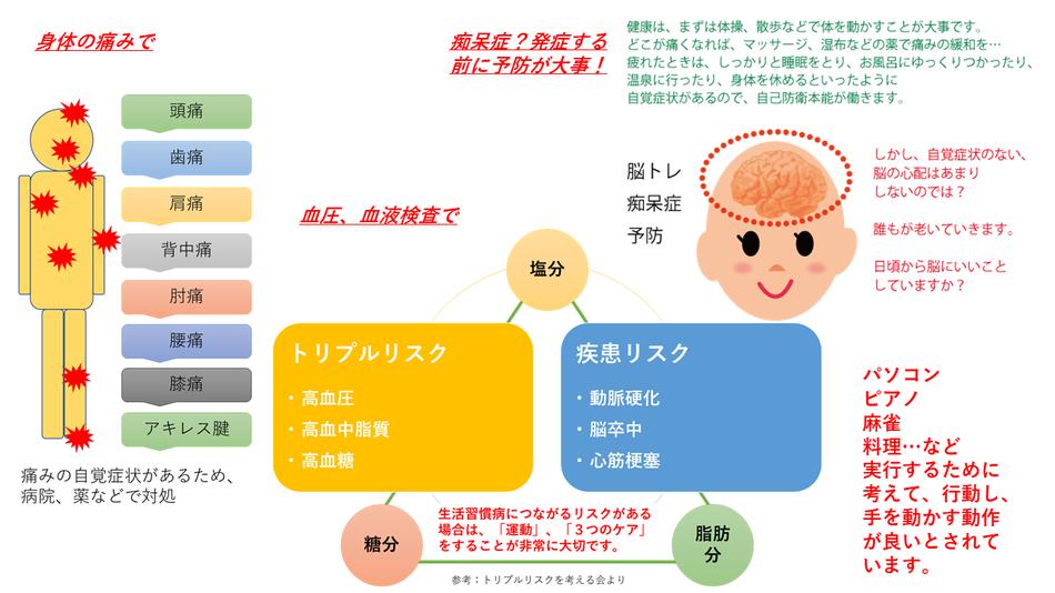 メディアックパソコンスクール生田教室の脳に良い学習