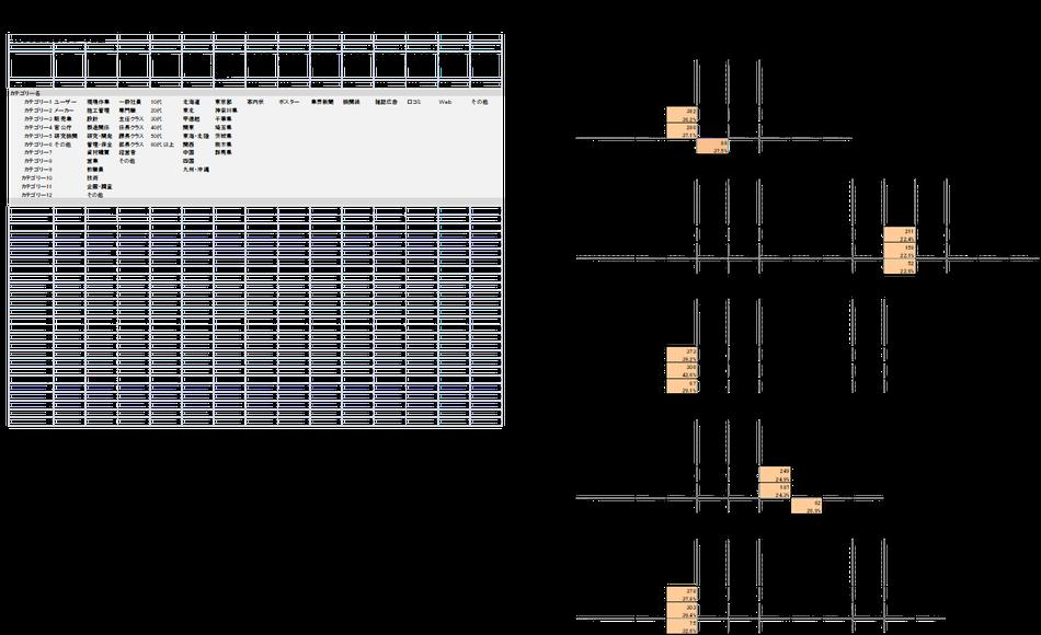 ローデータフォーマット 集計表イメージ