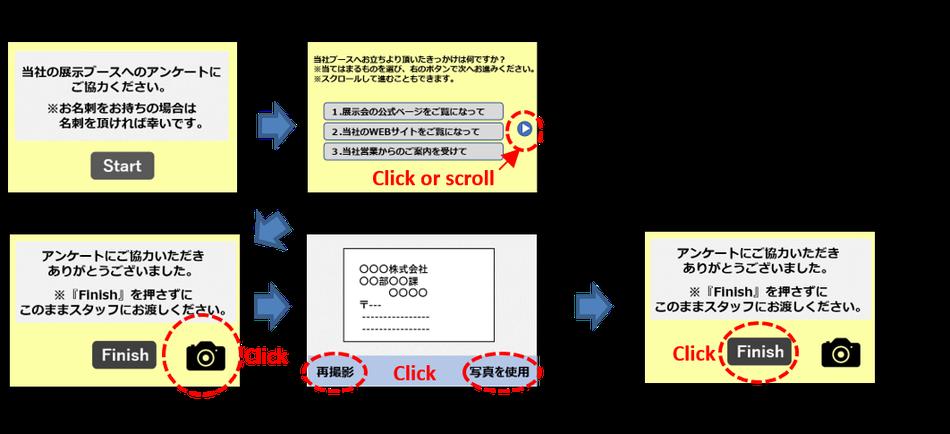 『Start』をクリックしてアンケート開始。アンケートは1問1ページ。矢印ボタンまたはスクロールして次ページに進む。質問分岐(回答によって次の質問を変える)や選択肢に画像を使う等の機能が使えます。アンケート終了後、撮影モードに。カメラ機能で名刺を撮影。確認して保存。【終了画面】に戻り『Finish』で完了。